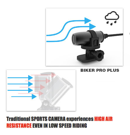 motorcycle-video-camera-bikerproplus-24-2.jpg